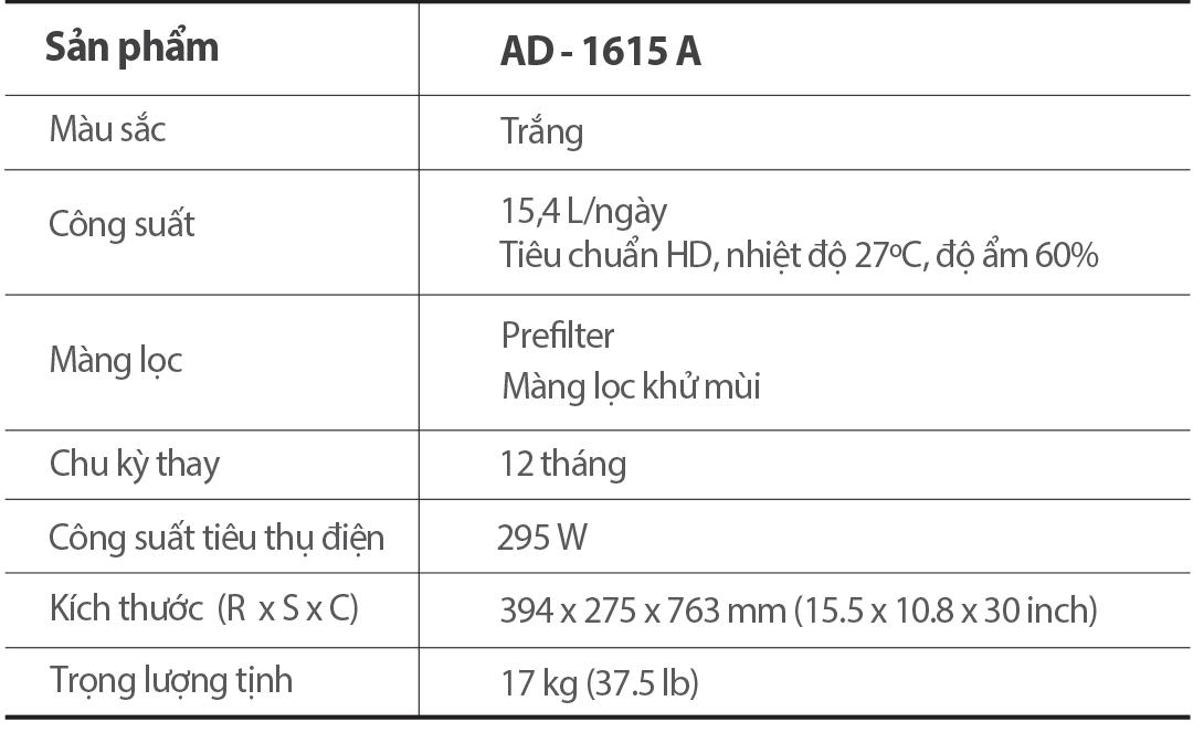 thông số máy hút ẩm Coway AD-1615A